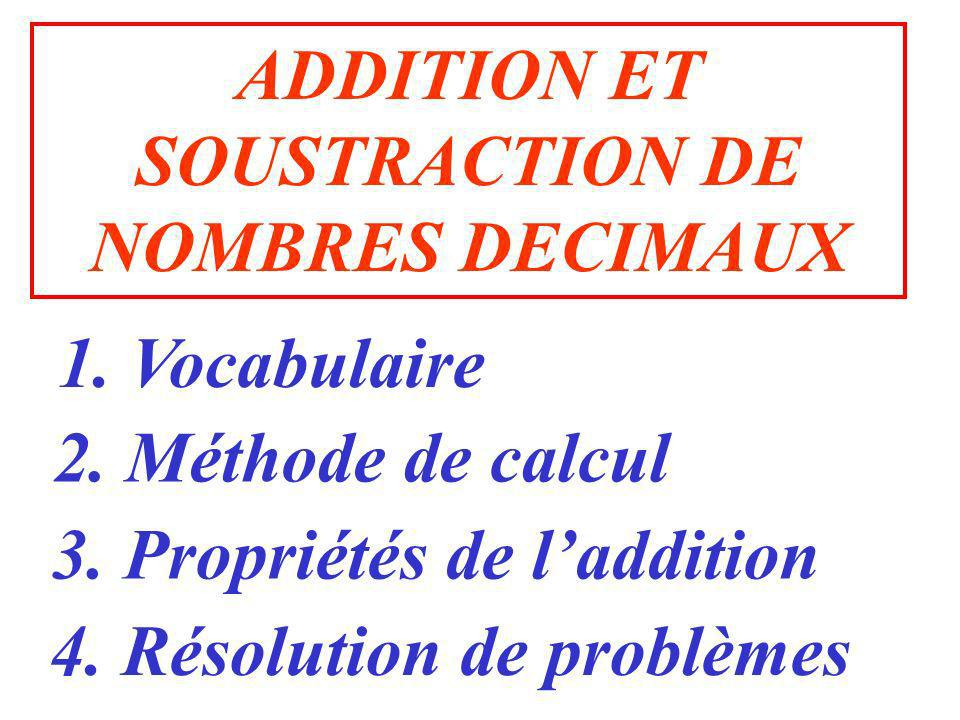 ADDITION ET SOUSTRACTION DE NOMBRES DECIMAUX