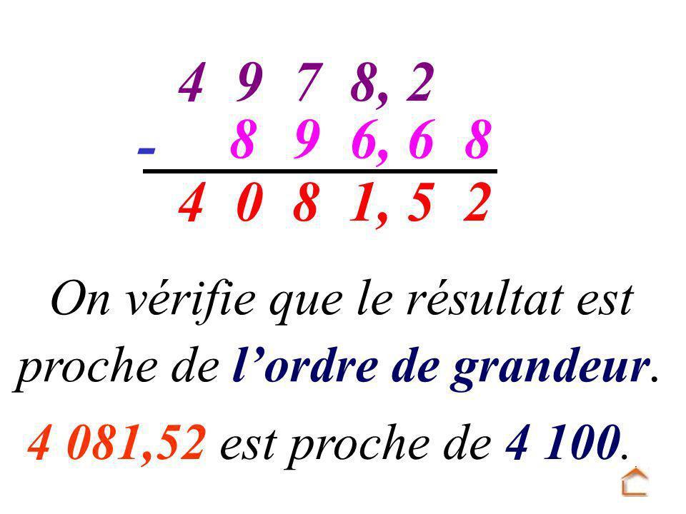 - 2 5 1, 8 8, 7 9 4 6 6, On vérifie que le résultat est