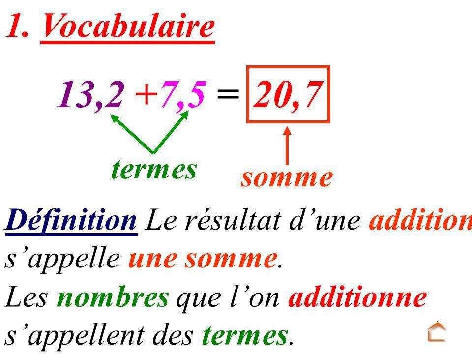 13,2 +7,5 = 20,7 1. Vocabulaire termes somme