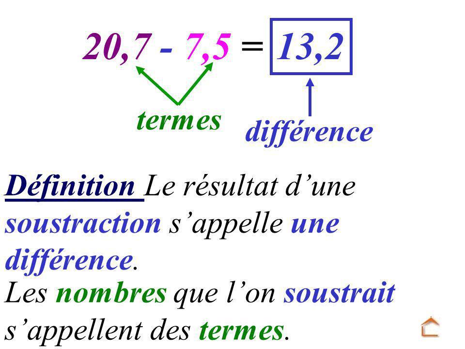 20,7 - 7,5 = 13,2. termes. différence. Définition Le résultat d'une soustraction s'appelle une différence.