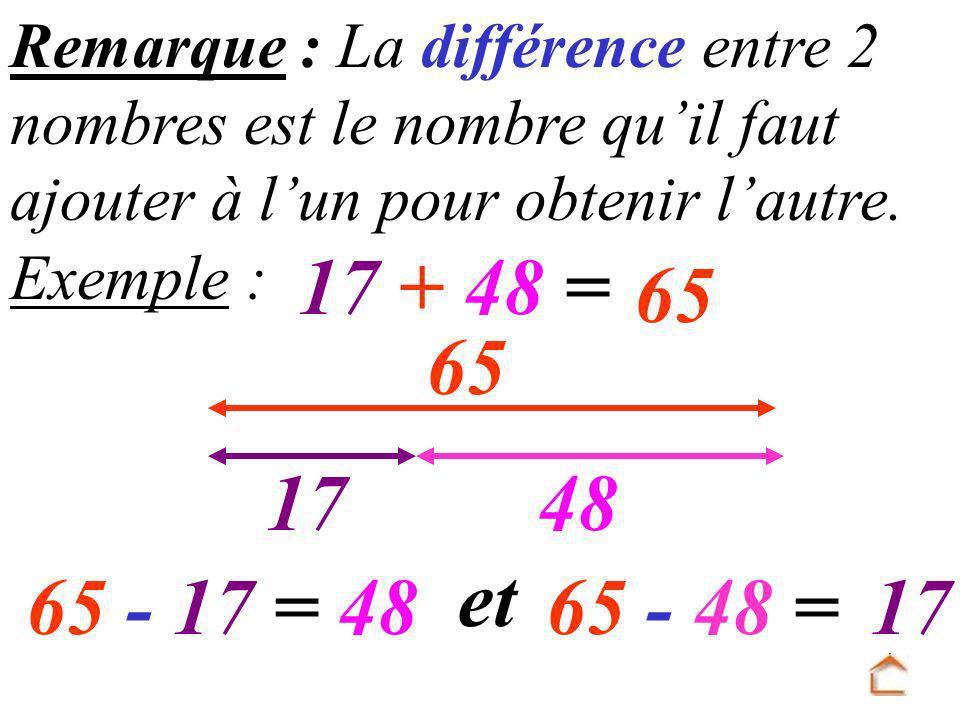 Remarque : La différence entre 2 nombres est le nombre qu'il faut ajouter à l'un pour obtenir l'autre.