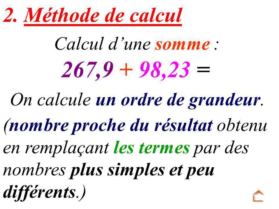 267,9 + 98,23 = 2. Méthode de calcul Calcul d'une somme :