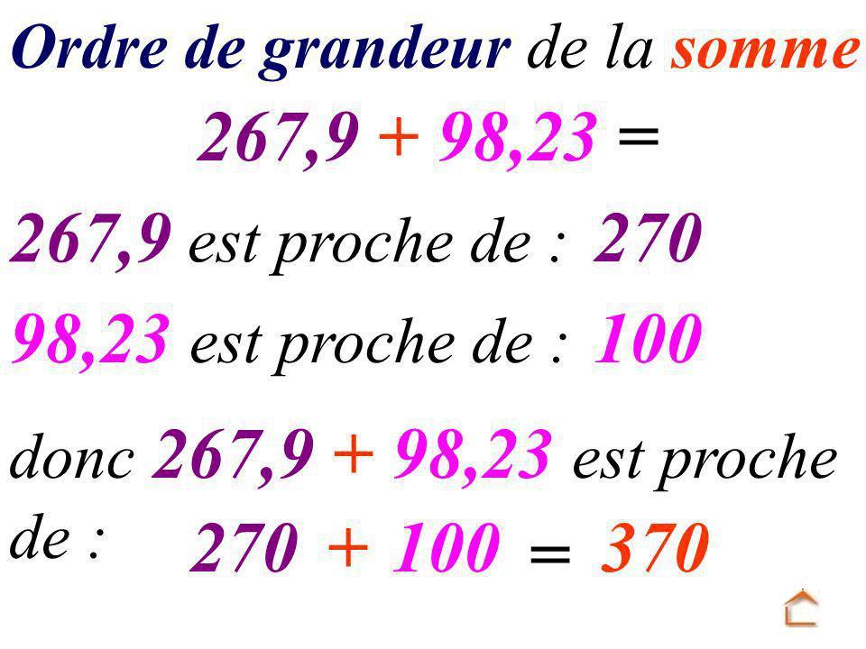 267,9 + 98,23 = 267,9 est proche de : 270 98,23 est proche de : 100