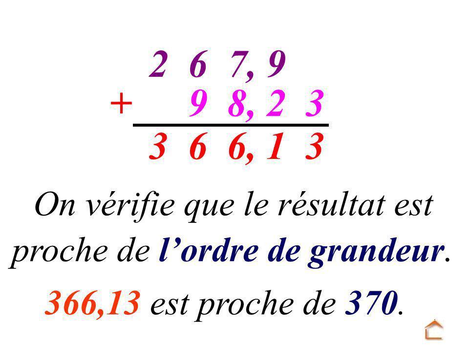 9 7, 6 2 3 8, + 1 6, On vérifie que le résultat est
