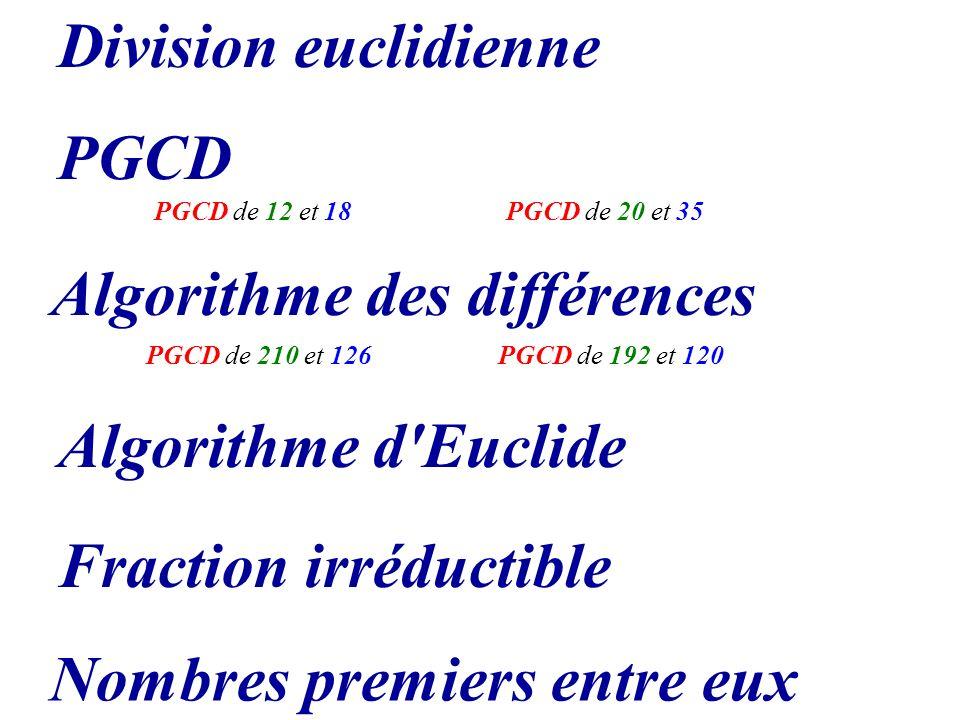 Algorithme des différences Fraction irréductible