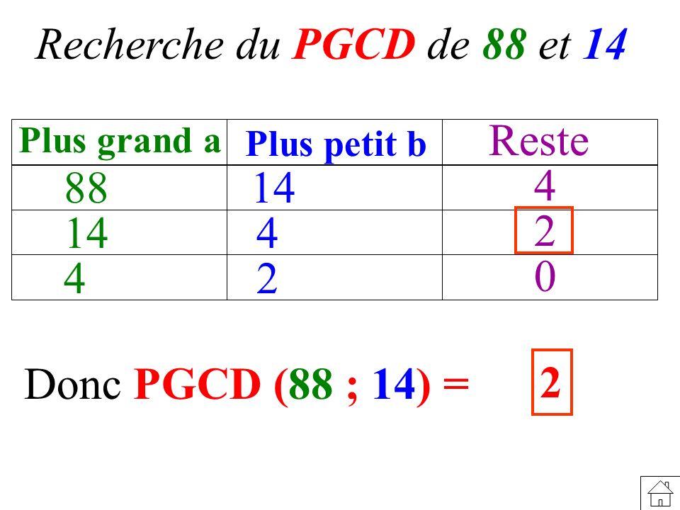Recherche du PGCD de 88 et 14 Reste 88 14 4 14 4 2 4 2