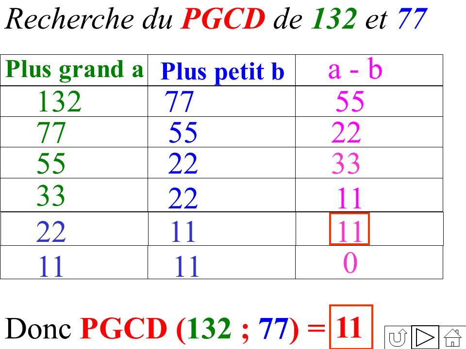 Recherche du PGCD de 132 et 77 a - b 132 77 55 77 55 22 55 22 33 33 22