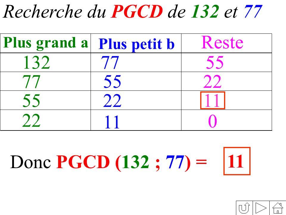Recherche du PGCD de 132 et 77 Reste 132 77 55 77 55 22 55 22 11 22 11