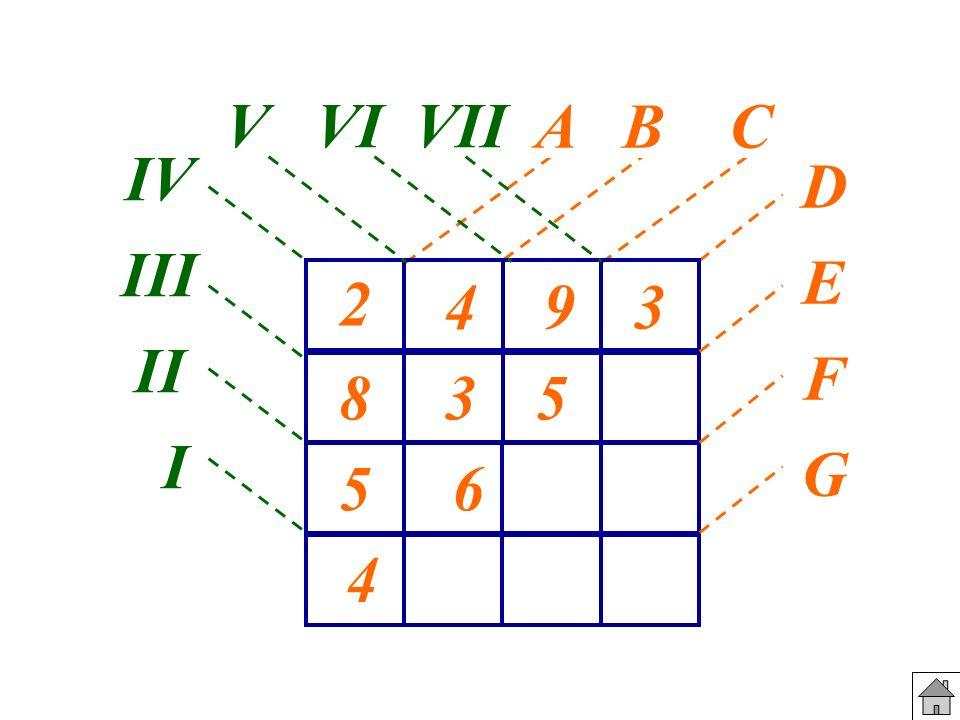 V VI VII D E F G IV III II I A B C 2 4 9 3 8 3 5 5 6 4