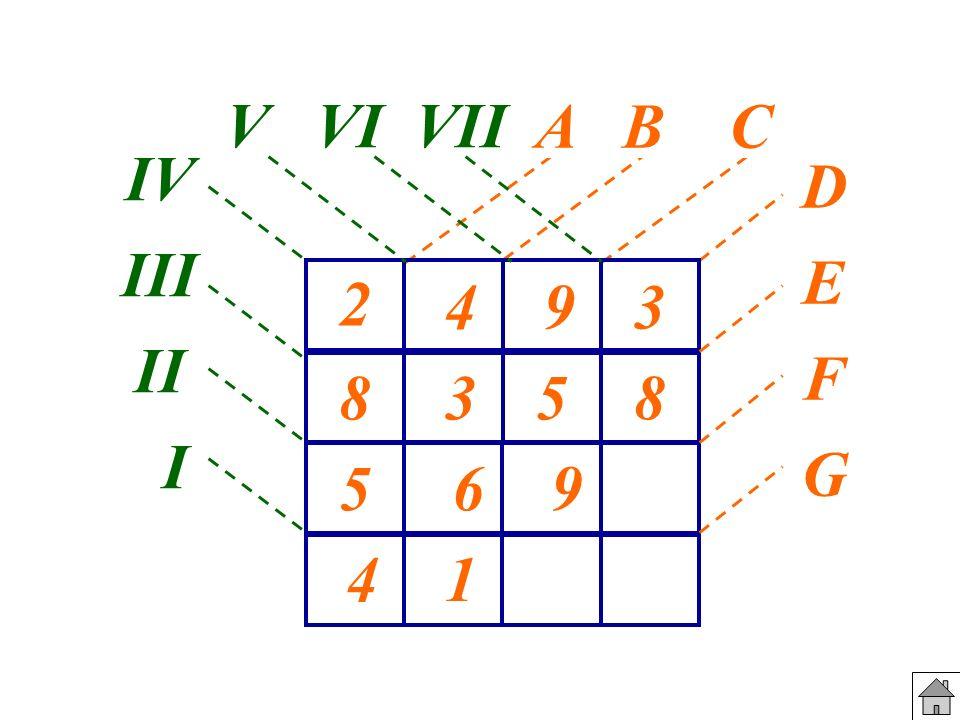 V VI VII D E F G IV III II I A B C 2 4 9 3 8 3 5 8 5 6 9 4 1