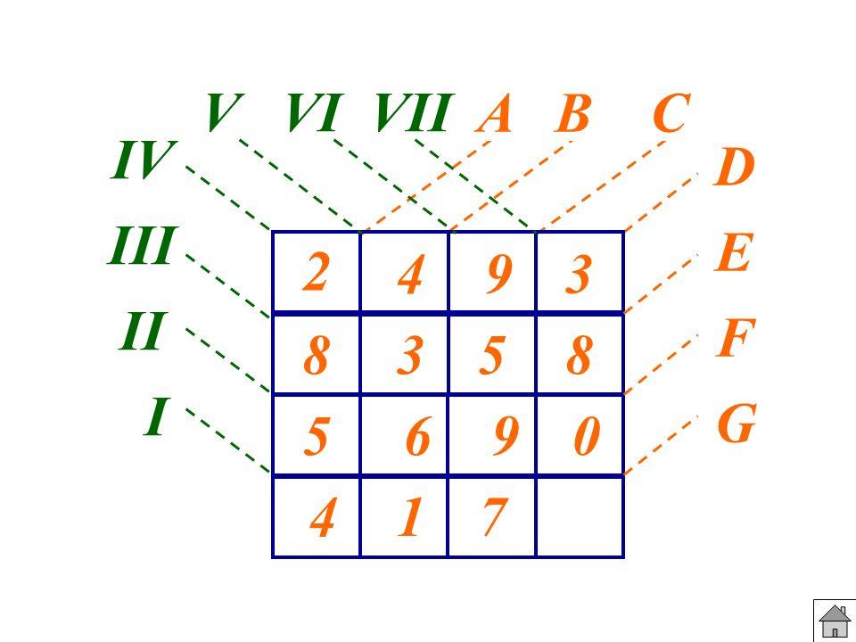 V VI VII D E F G IV III II I A B C 2 4 9 3 8 3 5 8 5 6 9 4 1 7