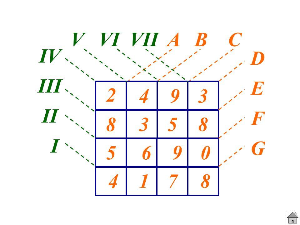 V VI VII D E F G IV III II I A B C 2 4 9 3 8 3 5 8 5 6 9 4 1 7 8