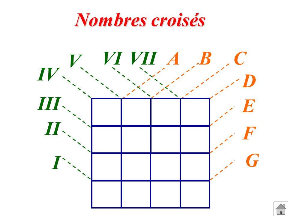 Nombres croisés VI VII A B C V IV D III E II F G I
