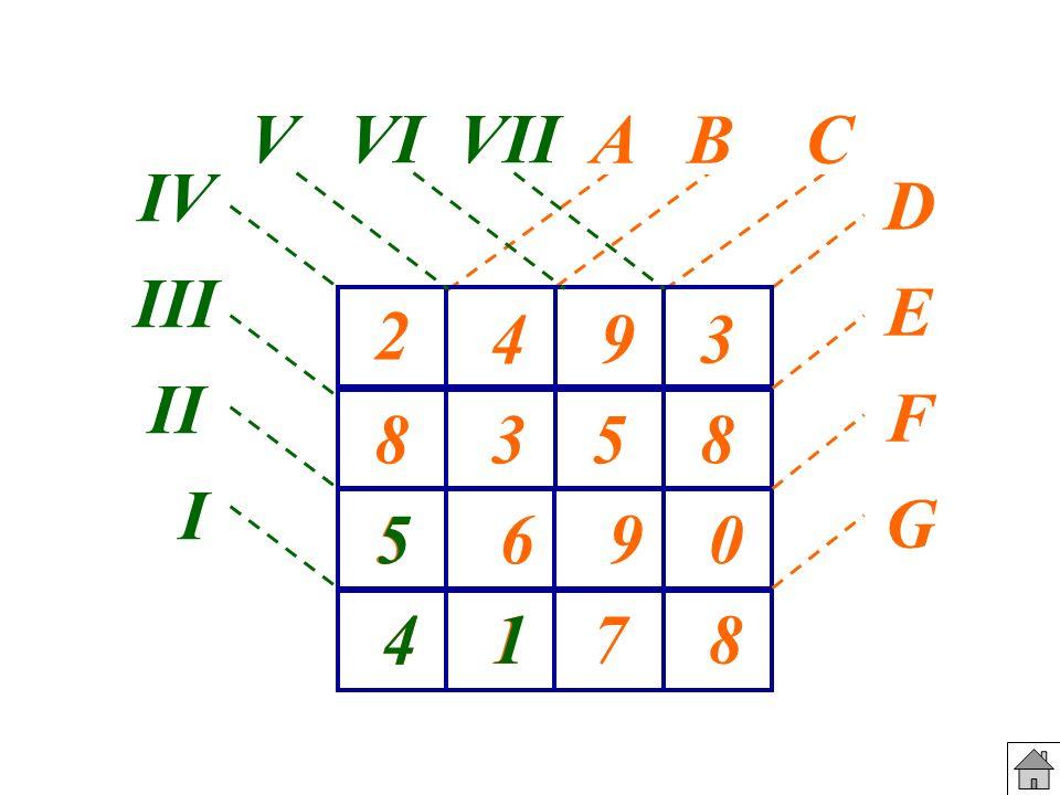 V VI VII D E F G IV III II I A B C 2 4 9 3 8 3 5 8 5 5 6 9 4 4 1 1 7 8