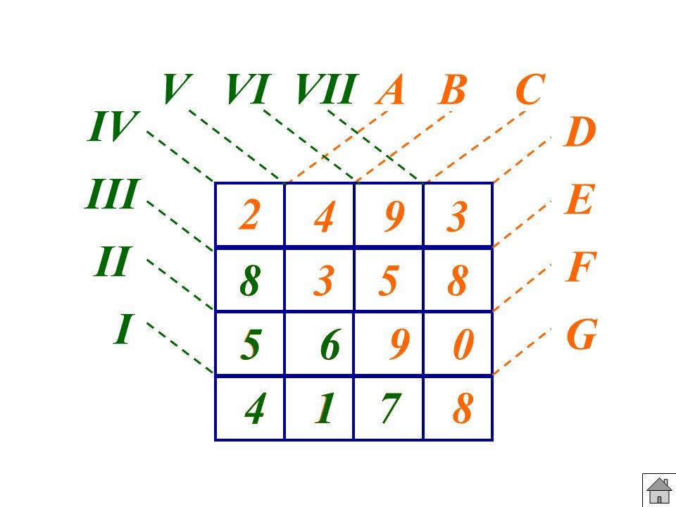 V VI VII D E F G IV III II I A B C 2 4 9 3 8 8 3 5 8 5 5 6 6 9 4 4 1 1 7 7 8