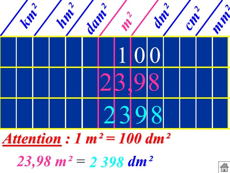 2 3,9 8 2 3 9 8 1 km² hm² dam² dm² cm² mm² m²