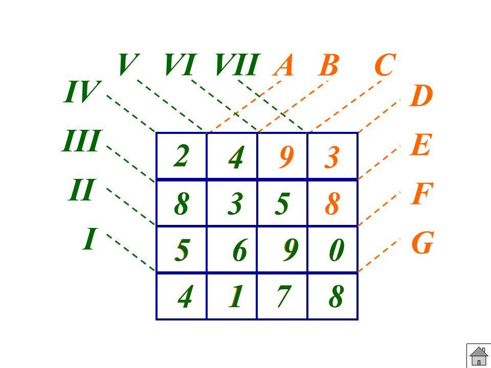 V VI VII D E F G IV III II I A B C 2 2 4 4 9 3 8 8 3 3 5 5 8 5 5 6 6 9 9 4 4 1 1 7 7 8 8