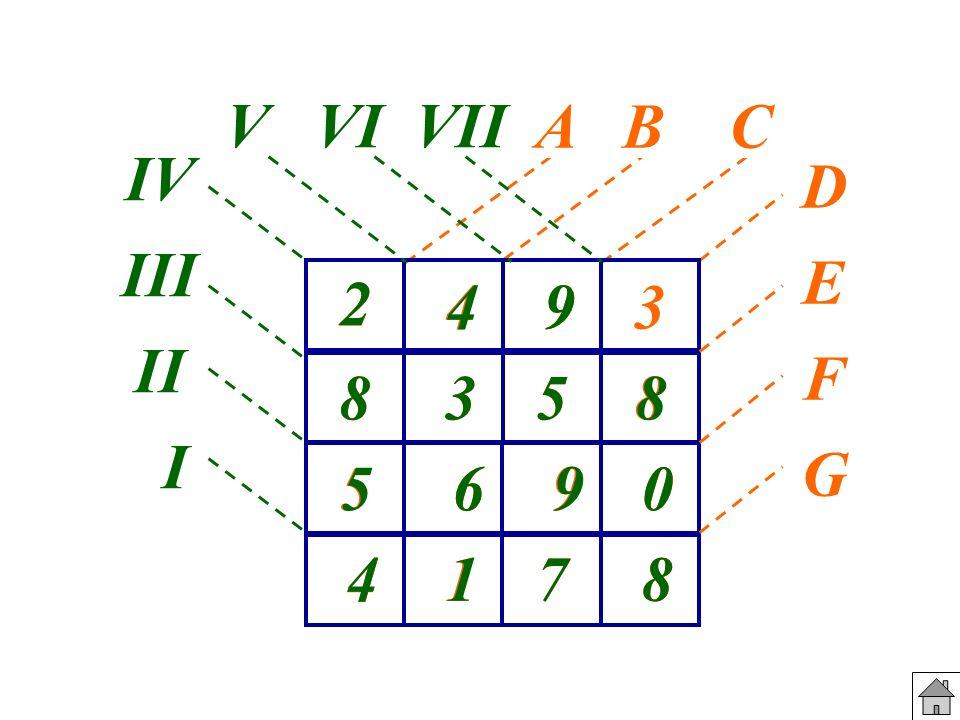 V VI VII D. E. F. G. IV. III. II. I. A B C. 2. 2. 4. 4. 9. 9. 3. 8. 8. 3.