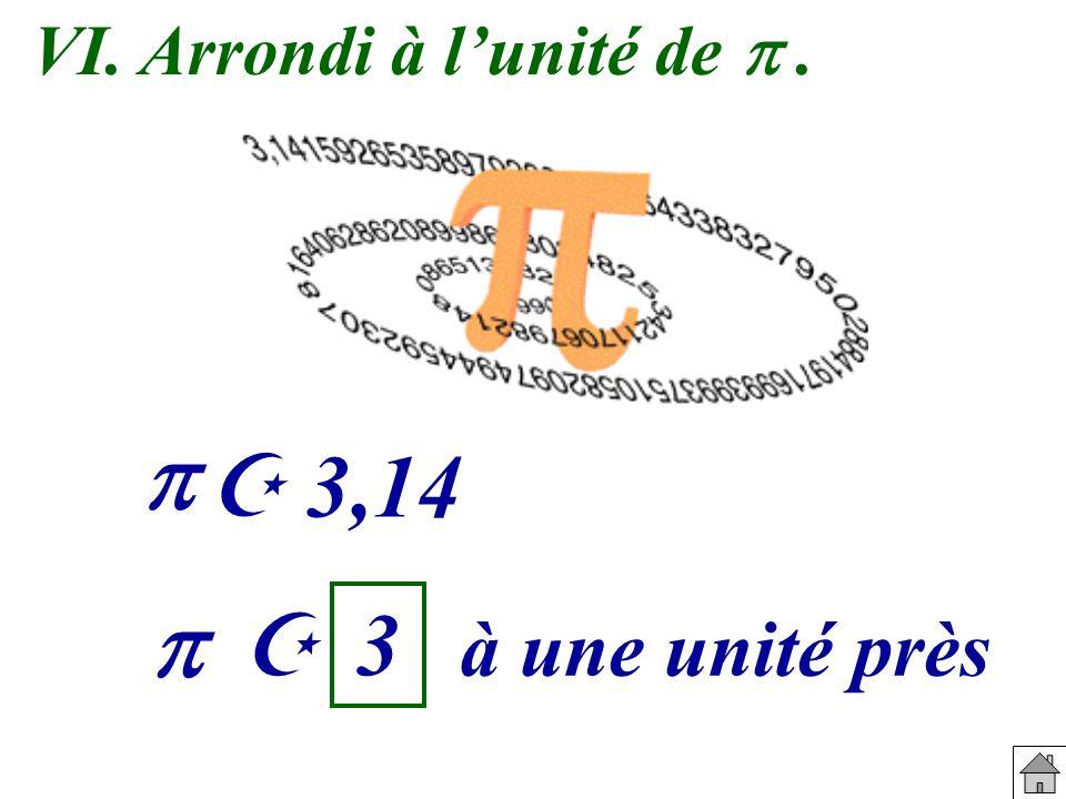 VI. Arrondi à l'unité de p .