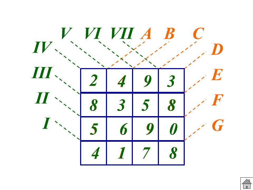 V VI VII D. E. F. G. IV. III. II. I. A B C. 2. 2. 4. 4. 9. 9. 3. 3. 8. 8.