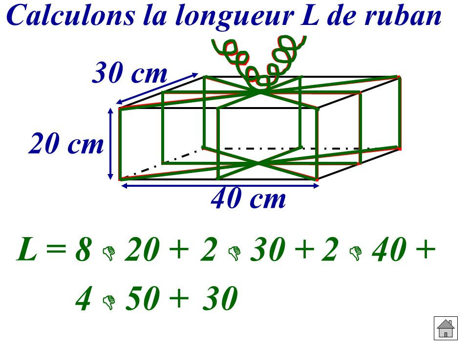 Calculons la longueur L de ruban