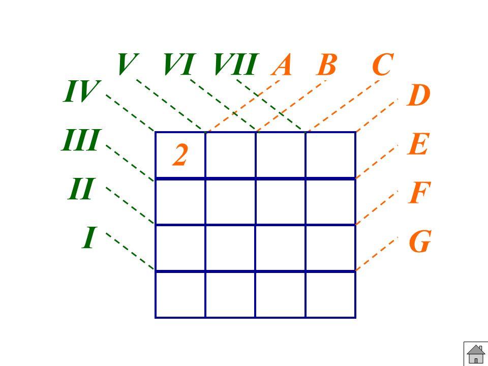 V VI VII D E F G IV III II I A B C 2