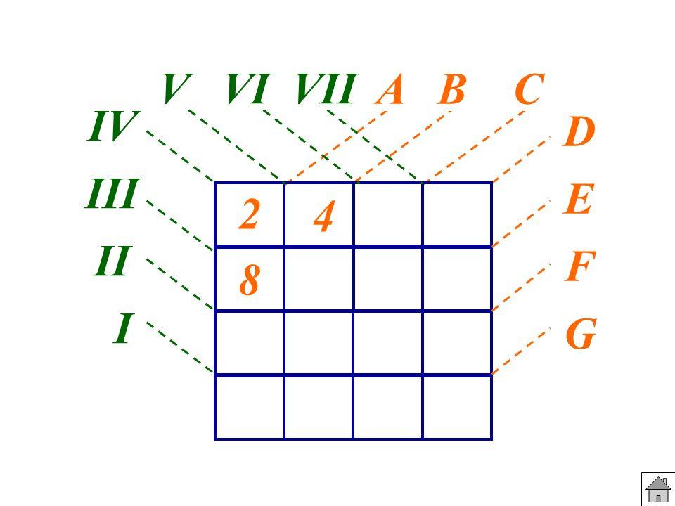 V VI VII D E F G IV III II I A B C 2 4 8