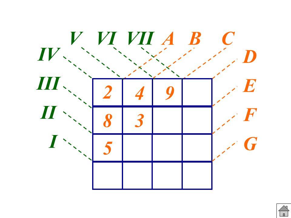 V VI VII D E F G IV III II I A B C 2 4 9 8 3 5