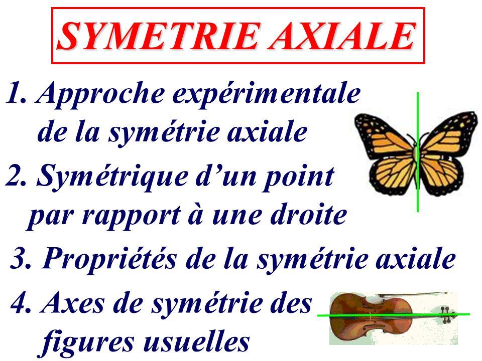 SYMETRIE AXIALE 1. Approche expérimentale de la symétrie axiale