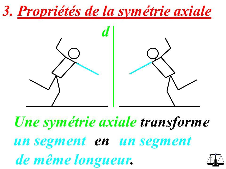 3. Propriétés de la symétrie axiale