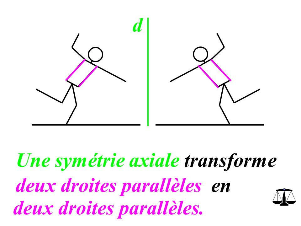 d Une symétrie axiale transforme deux droites parallèles en deux droites parallèles.