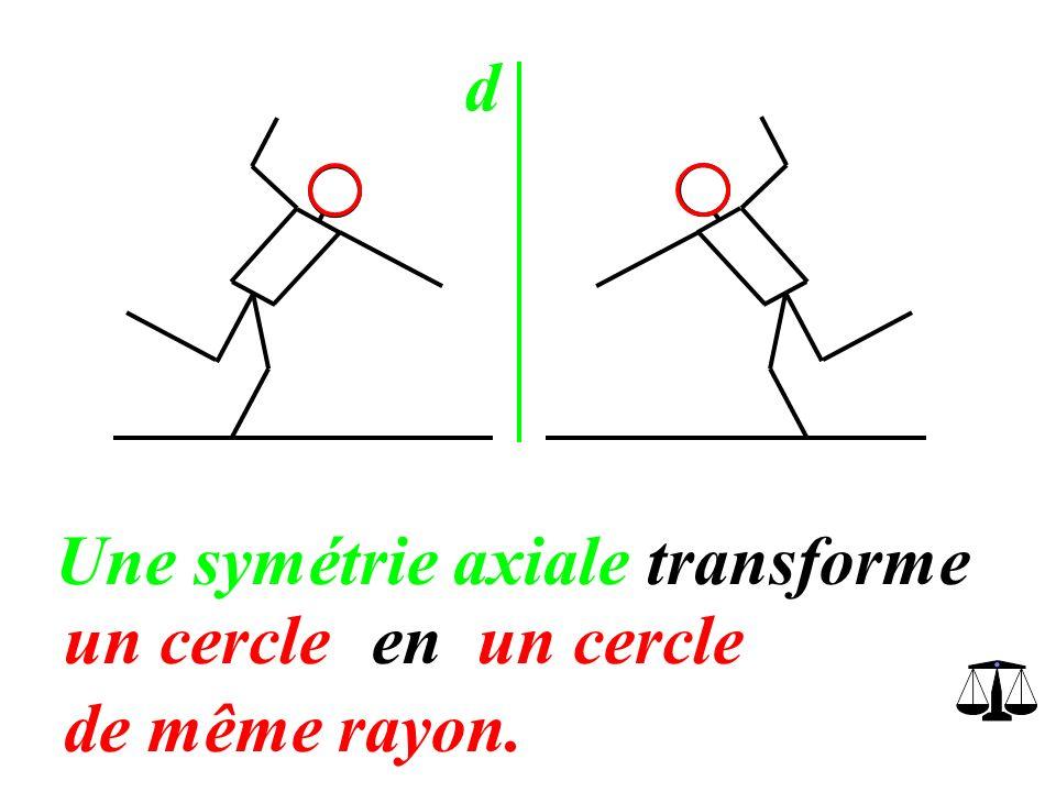 d Une symétrie axiale transforme un cercle en un cercle de même rayon.