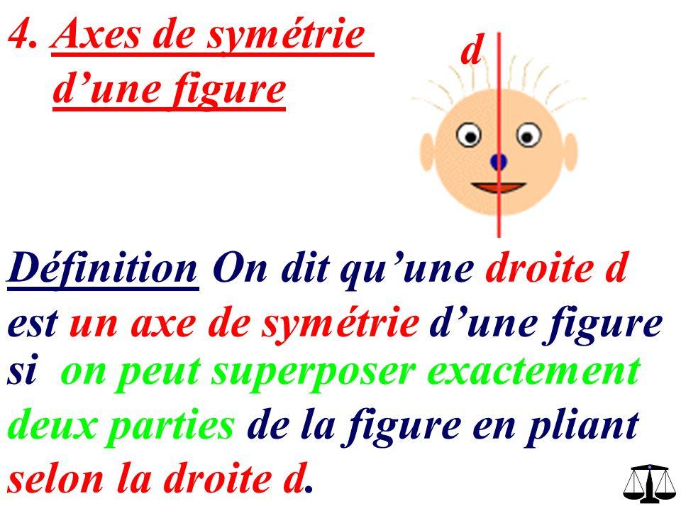 4. Axes de symétrie d'une figure. d. Définition On dit qu'une droite d. est un axe de symétrie d'une figure.