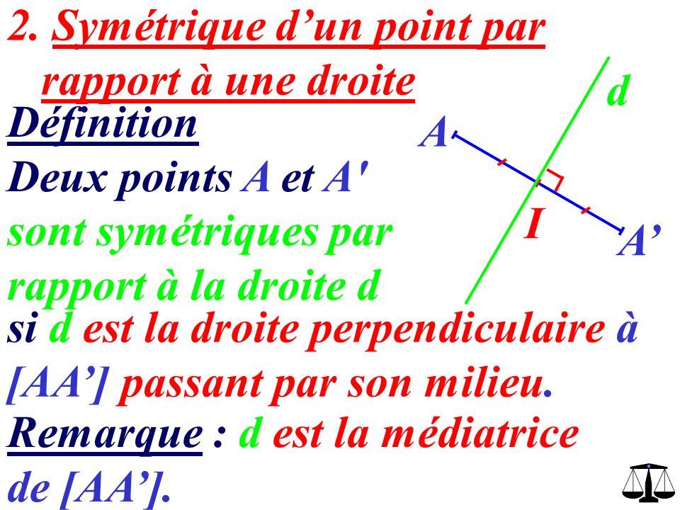 2. Symétrique d'un point par rapport à une droite