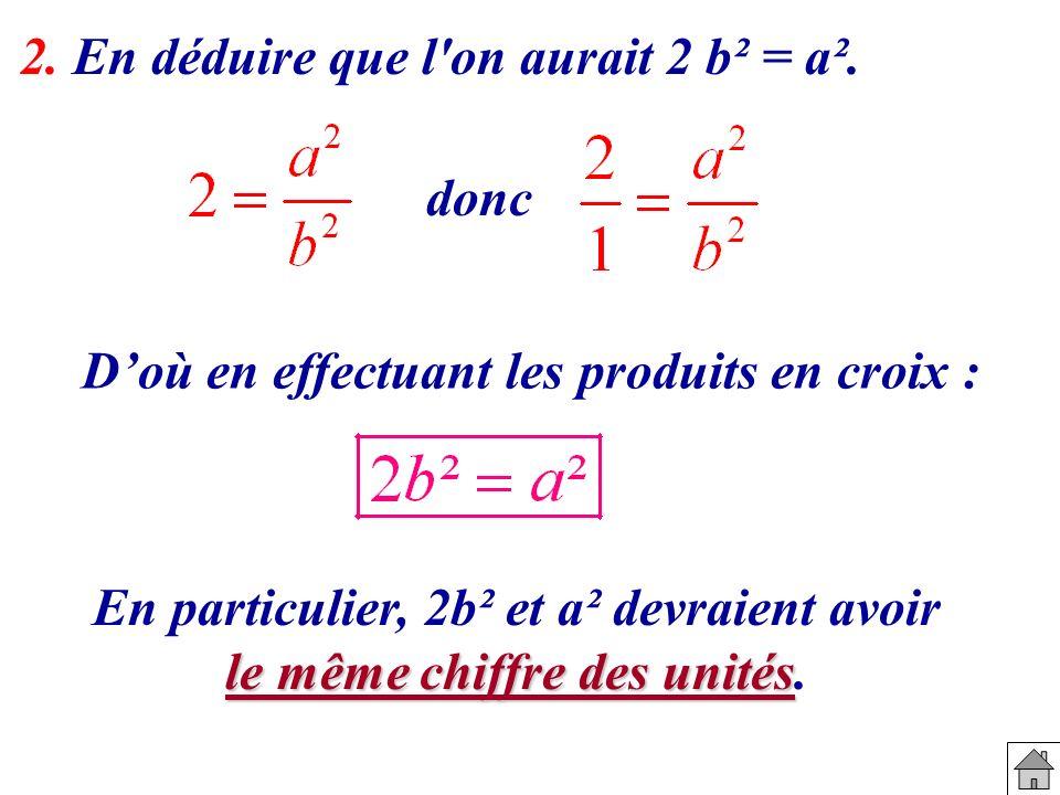 En particulier, 2b² et a² devraient avoir le même chiffre des unités.