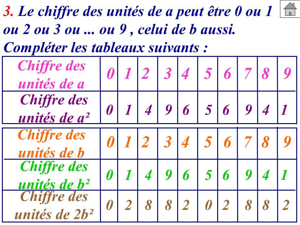 3. Le chiffre des unités de a peut être 0 ou 1