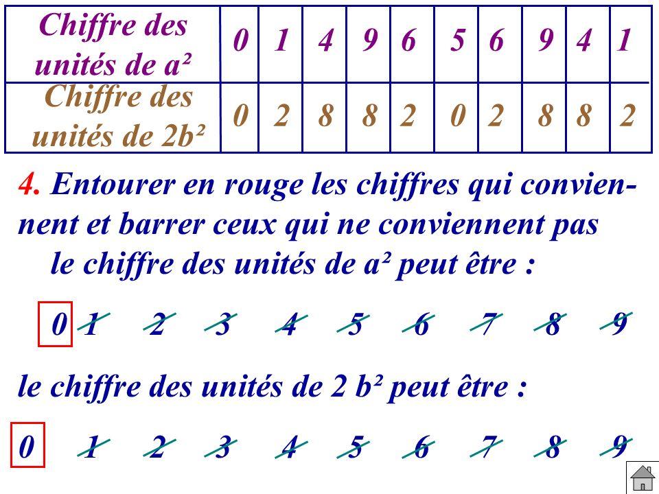 2 8. Chiffre des. unités de 2b². 1. 4. 9. 6. 5. unités de a². 4. Entourer en rouge les chiffres qui convien-