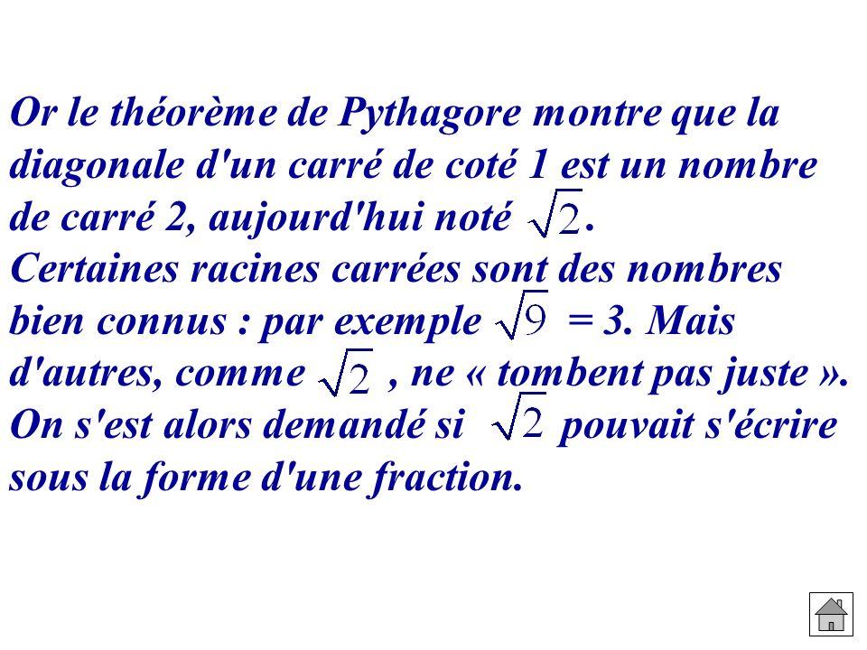 Or le théorème de Pythagore montre que la diagonale d un carré de coté 1 est un nombre de carré 2, aujourd hui noté .