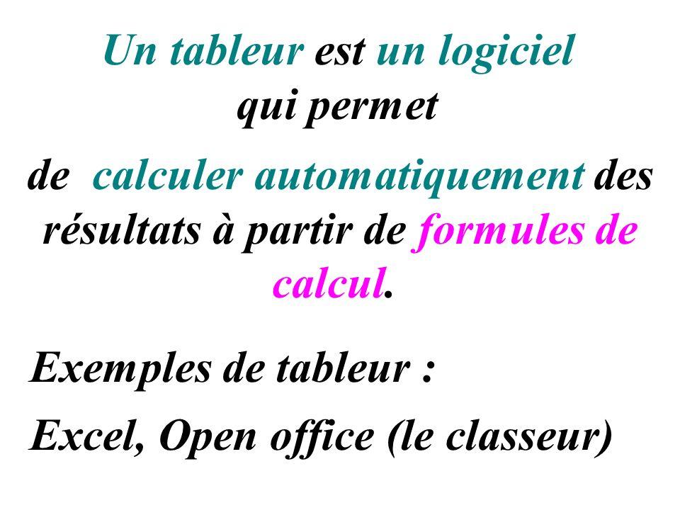 Un tableur est un logiciel Excel, Open office (le classeur)