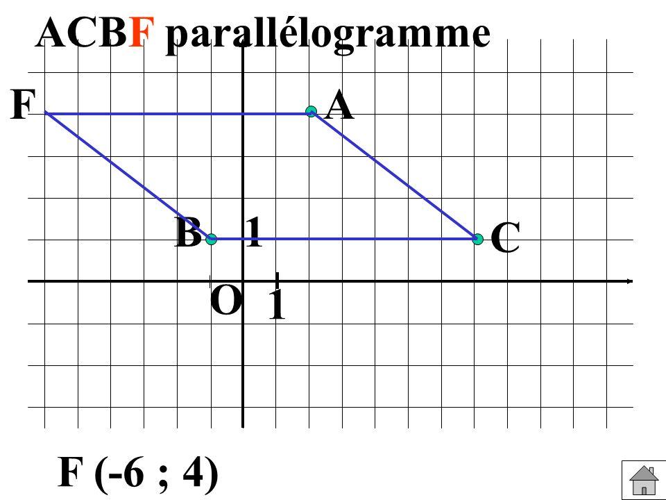 ACBF parallélogramme F A B 1 C O 1 F (-6 ; 4)