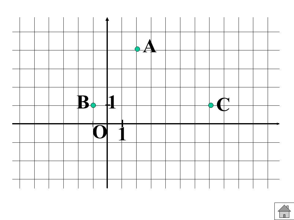 A B 1 C O 1