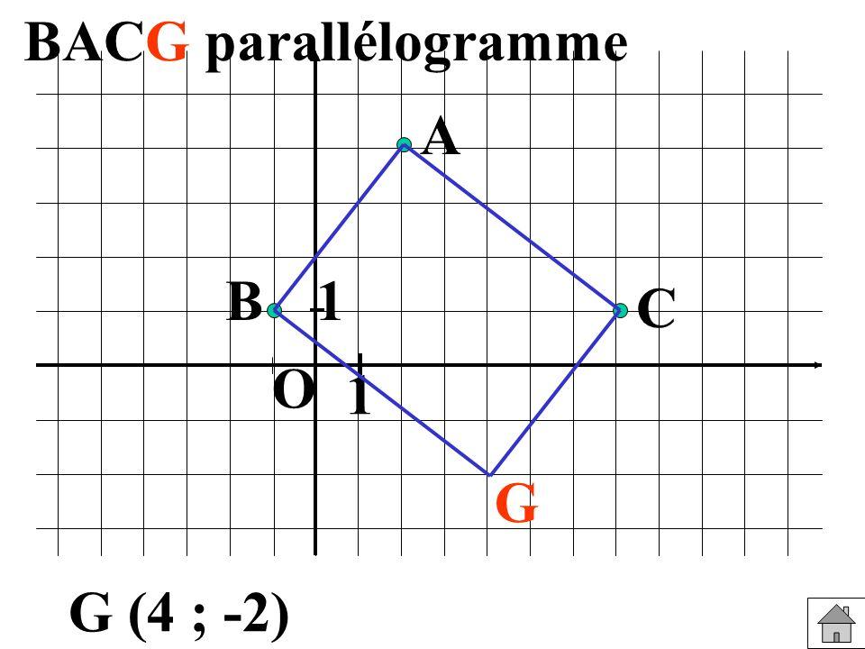 BACG parallélogramme A B 1 C O 1 G G (4 ; -2)