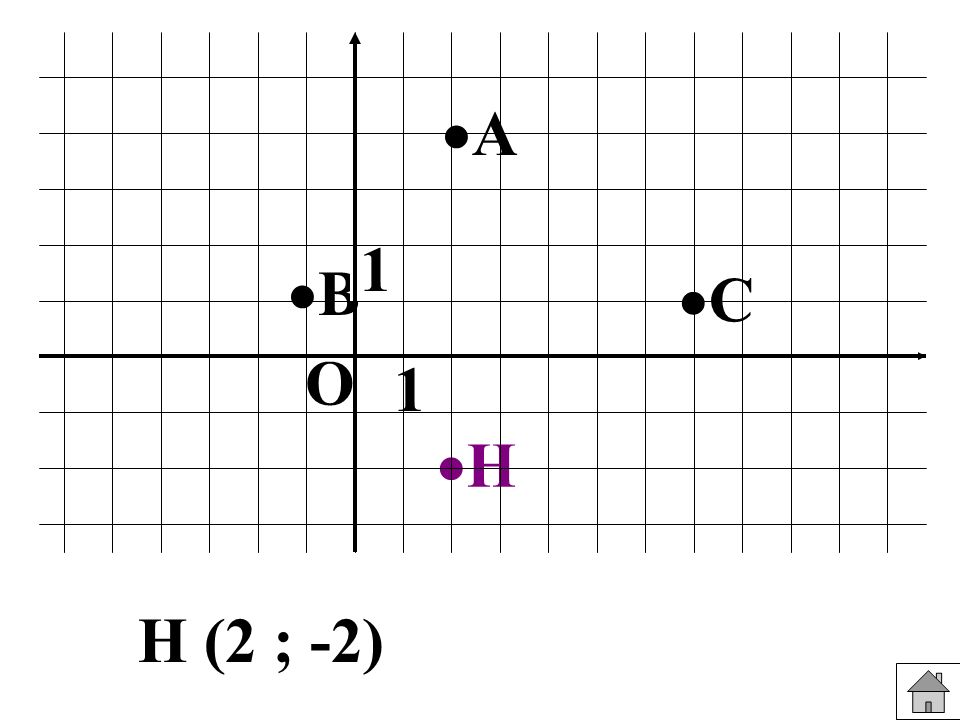 A 1 B C O 1 H H (2 ; -2)