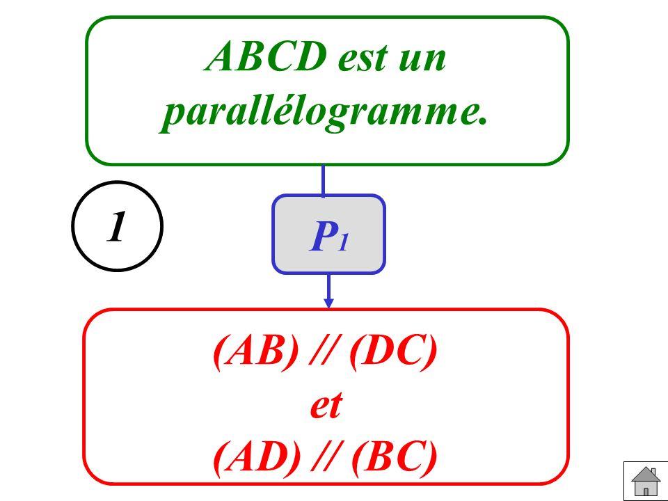 ABCD est un parallélogramme. (AB) // (DC) et (AD) // (BC) 1 P1