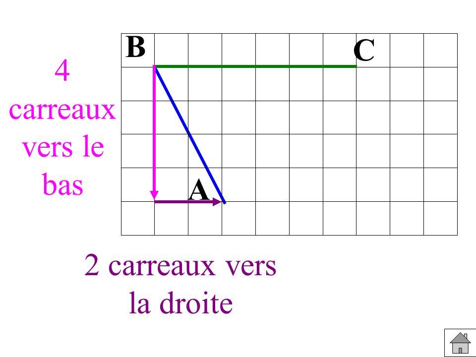 B C 4 carreaux vers le bas A 2 carreaux vers la droite