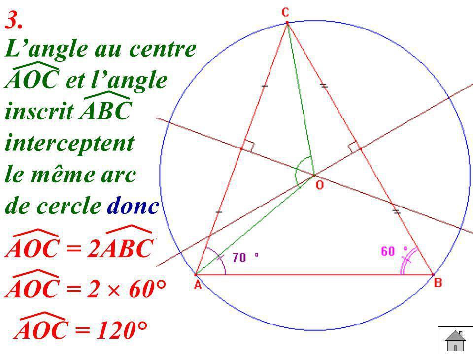3. L'angle au centre. AOC et l'angle. inscrit ABC. interceptent. le même arc. de cercle donc. AOC = 2ABC.