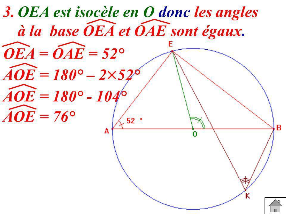 3. OEA est isocèle en O donc les angles à la base OEA et OAE sont égaux. OEA = OAE = 52° AOE = 180° – 252°