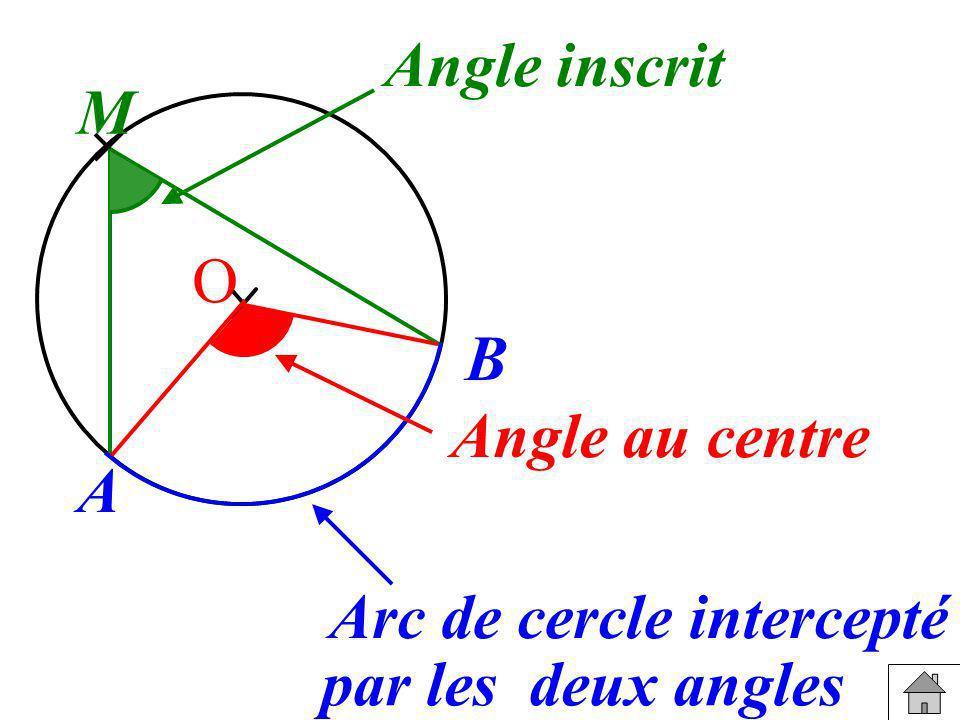 Angle inscrit M O B Angle au centre A Arc de cercle intercepté par les deux angles