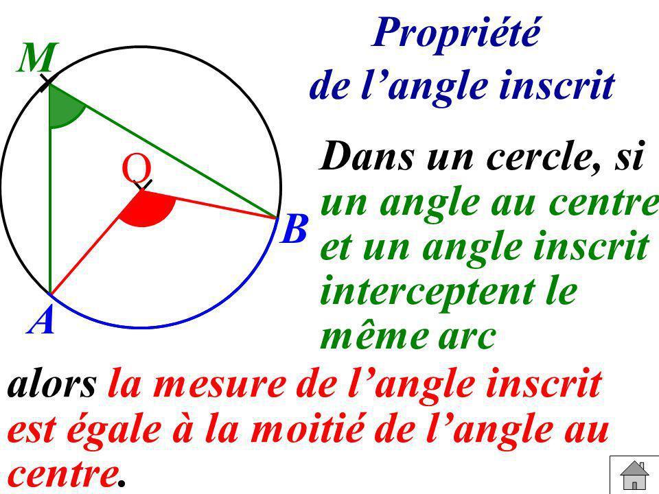 Propriété de l'angle inscrit. M. Dans un cercle, si. un angle au centre. et un angle inscrit. interceptent le.