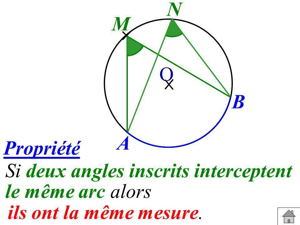 N M O B A Propriété Si deux angles inscrits interceptent le même arc alors ils ont la même mesure.